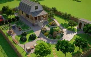 Задний двор проекта частного дома: 130 фотографий лучших идей для организации частного двора