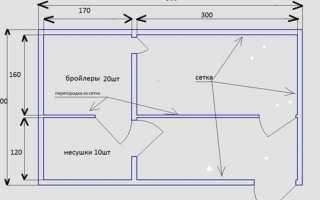 Как выполнить инкубатор: от деталей в сборку