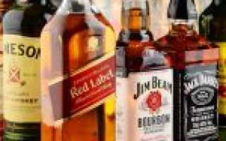 Рейтинг виски: какие марки являются лучшими по качеству и популярности